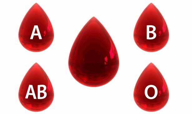 kan grubunuzu bulun